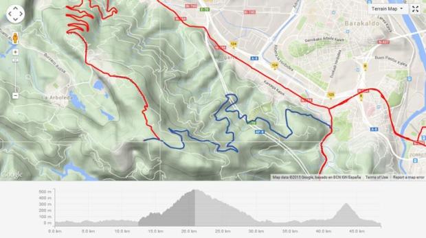 Map Argalario
